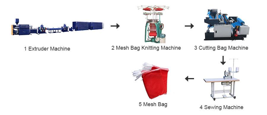Filter Mesh Bag